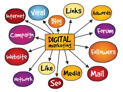 Why Is a Marketing Mix Important in Business? Referencecom